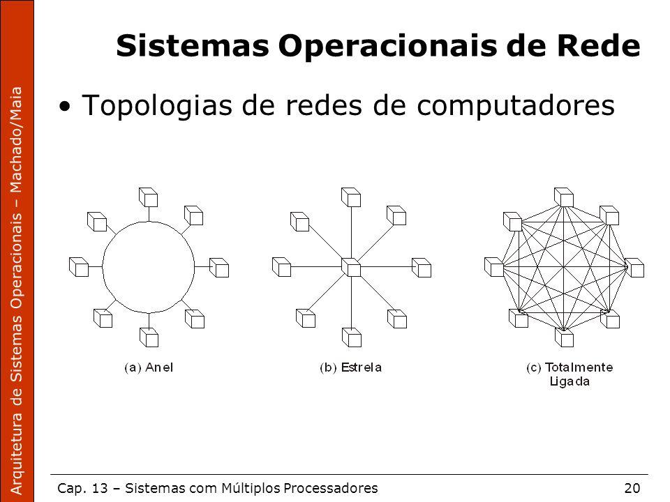 Arquitetura de Sistemas Operacionais – Machado/Maia Cap. 13 – Sistemas com Múltiplos Processadores20 Sistemas Operacionais de Rede Topologias de redes