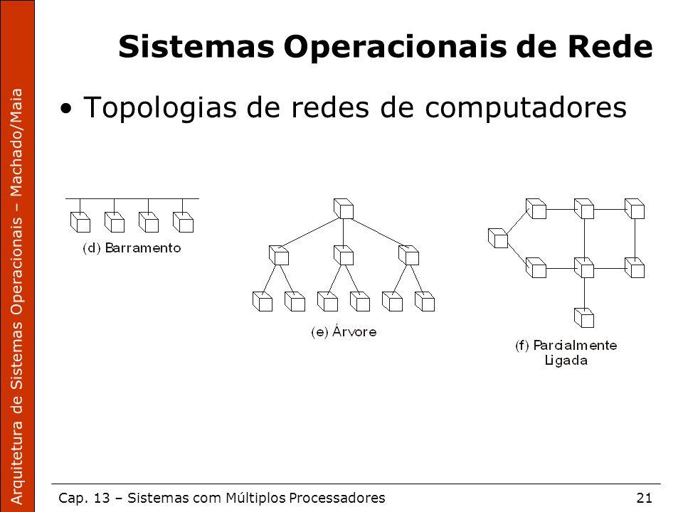 Arquitetura de Sistemas Operacionais – Machado/Maia Cap. 13 – Sistemas com Múltiplos Processadores21 Sistemas Operacionais de Rede Topologias de redes