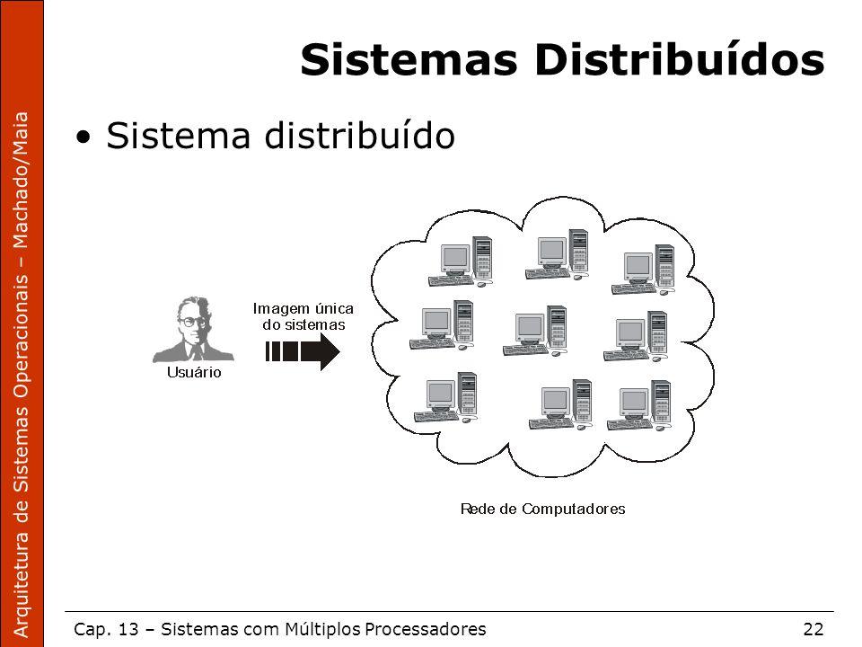 Arquitetura de Sistemas Operacionais – Machado/Maia Cap. 13 – Sistemas com Múltiplos Processadores22 Sistemas Distribuídos Sistema distribuído