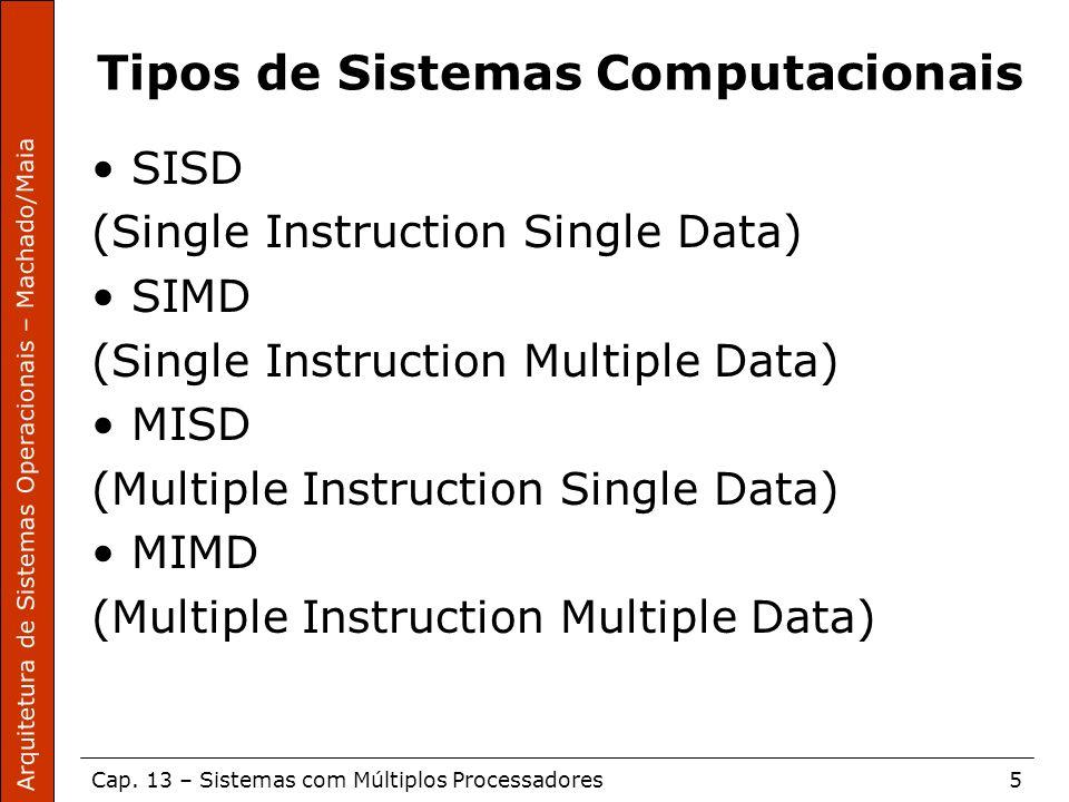Arquitetura de Sistemas Operacionais – Machado/Maia Cap. 13 – Sistemas com Múltiplos Processadores5 Tipos de Sistemas Computacionais SISD (Single Inst