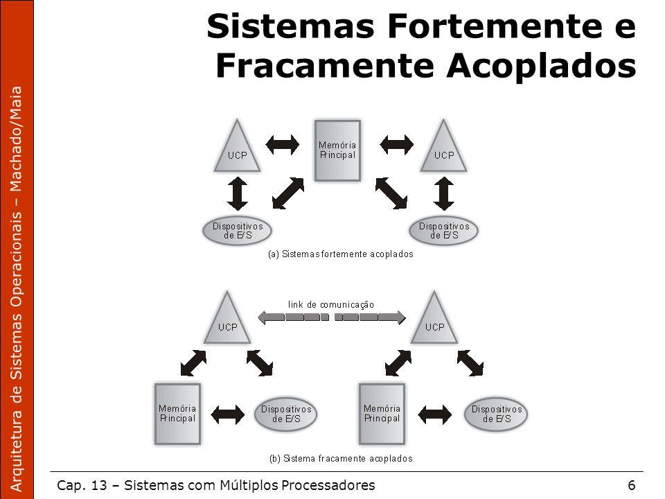 Arquitetura de Sistemas Operacionais – Machado/Maia Cap. 13 – Sistemas com Múltiplos Processadores6 Sistemas Fortemente e Fracamente Acoplados