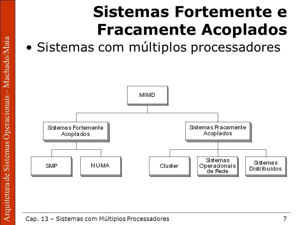 Arquitetura de Sistemas Operacionais – Machado/Maia Cap. 13 – Sistemas com Múltiplos Processadores7 Arquitetura de Sistemas Operacionais – Machado/Mai