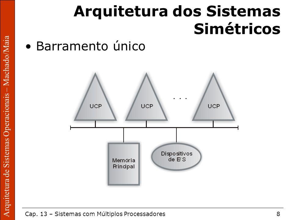 Arquitetura de Sistemas Operacionais – Machado/Maia Cap. 13 – Sistemas com Múltiplos Processadores8 Arquitetura de Sistemas Operacionais – Machado/Mai