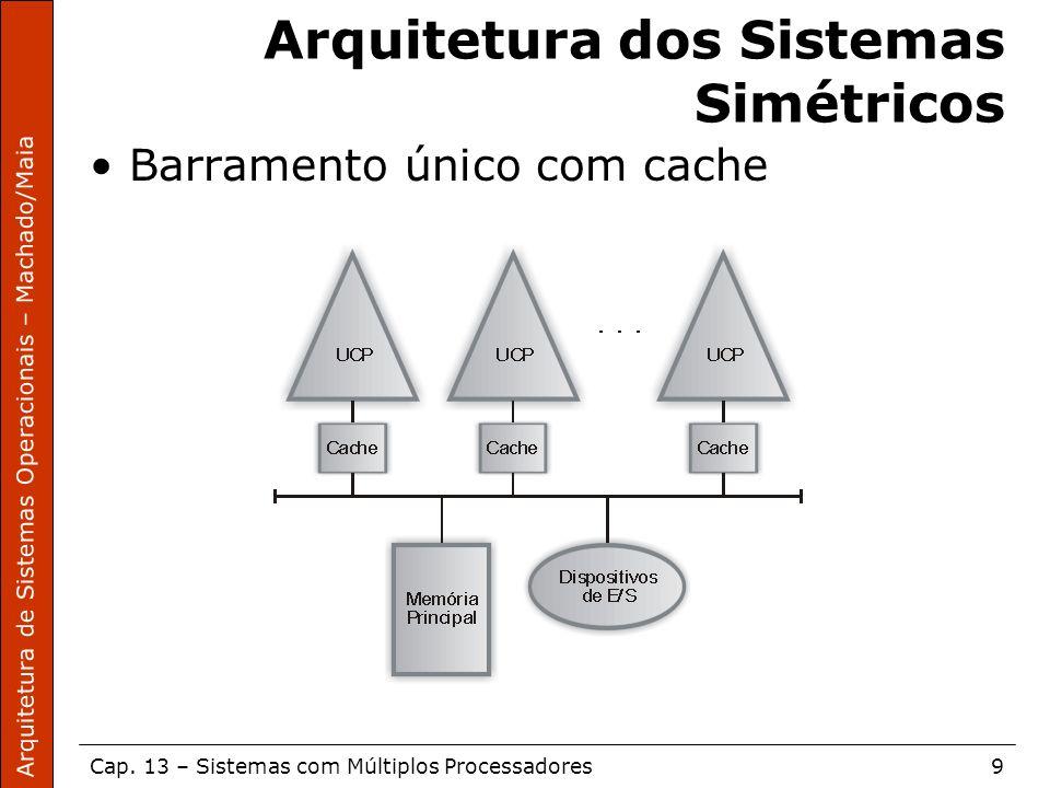 Arquitetura de Sistemas Operacionais – Machado/Maia Cap. 13 – Sistemas com Múltiplos Processadores9 Arquitetura dos Sistemas Simétricos Barramento úni