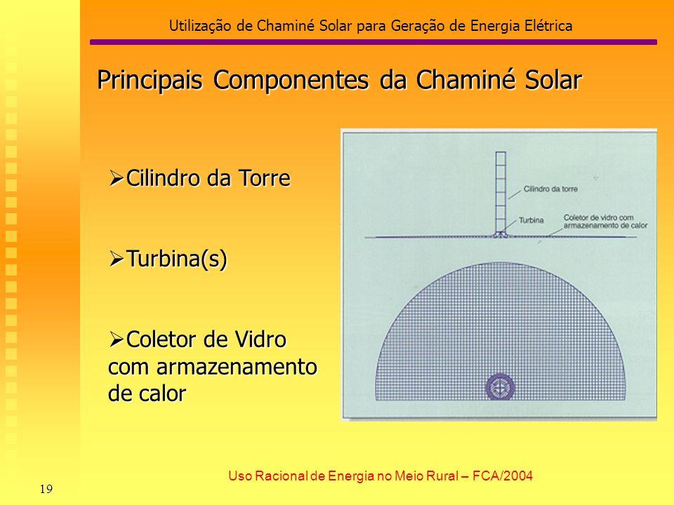 Utilização de Chaminé Solar para Geração de Energia Elétrica 19 Uso Racional de Energia no Meio Rural – FCA/2004 Cilindro da Torre Cilindro da Torre T