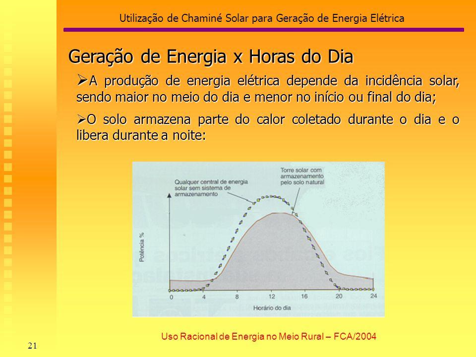 Utilização de Chaminé Solar para Geração de Energia Elétrica 21 Uso Racional de Energia no Meio Rural – FCA/2004 A produção de energia elétrica depend