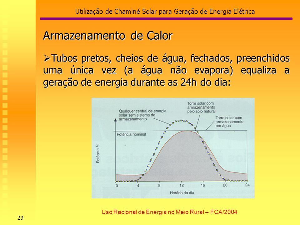 Utilização de Chaminé Solar para Geração de Energia Elétrica 23 Uso Racional de Energia no Meio Rural – FCA/2004 Armazenamento de Calor Tubos pretos,