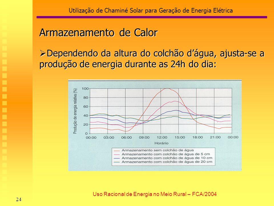 Utilização de Chaminé Solar para Geração de Energia Elétrica 24 Uso Racional de Energia no Meio Rural – FCA/2004 Armazenamento de Calor Dependendo da