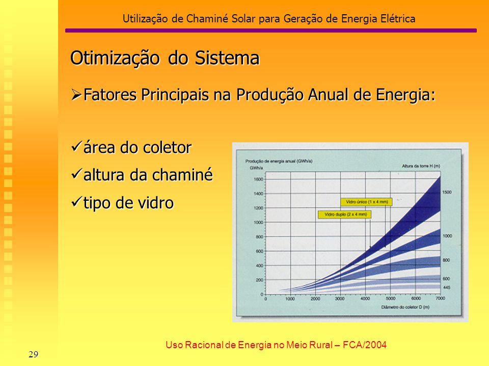 Utilização de Chaminé Solar para Geração de Energia Elétrica 29 Uso Racional de Energia no Meio Rural – FCA/2004 Otimização do Sistema Fatores Princip