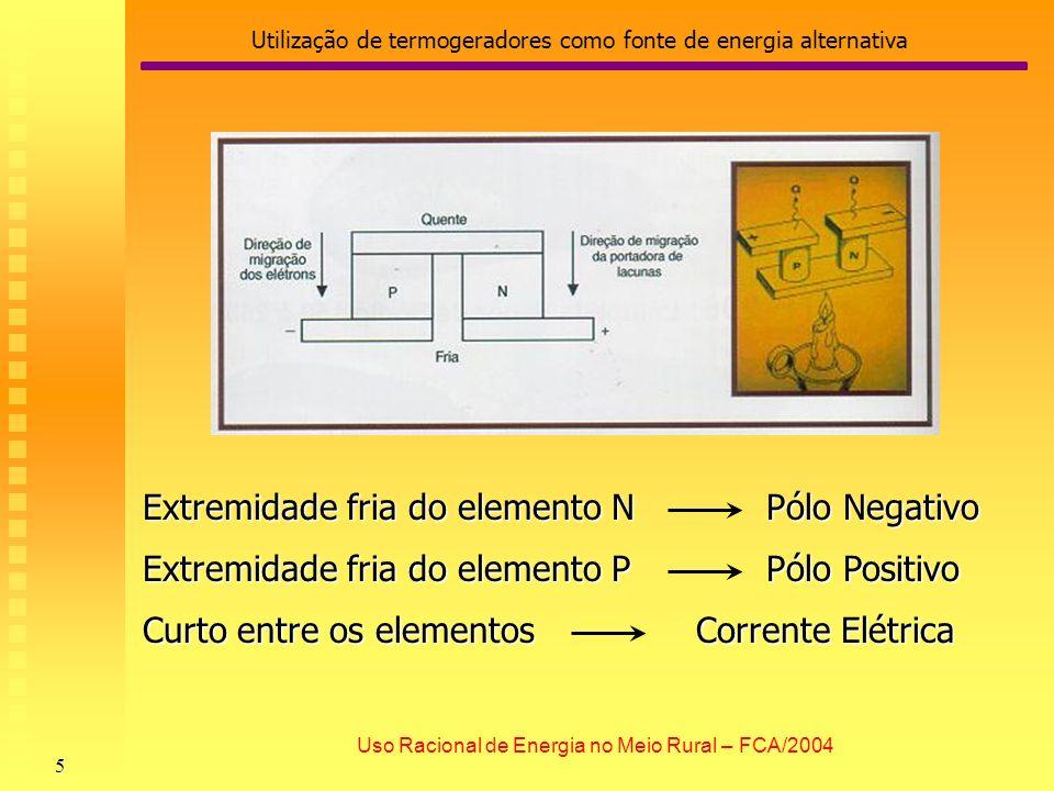Utilização de termogeradores como fonte de energia alternativa 5 Uso Racional de Energia no Meio Rural – FCA/2004 Extremidade fria do elemento N Pólo