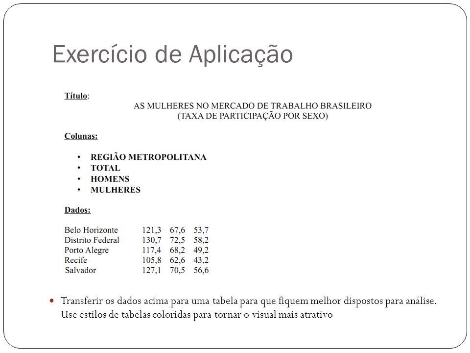 Exercício de Aplicação Transferir os dados acima para uma tabela para que fiquem melhor dispostos para análise. Use estilos de tabelas coloridas para