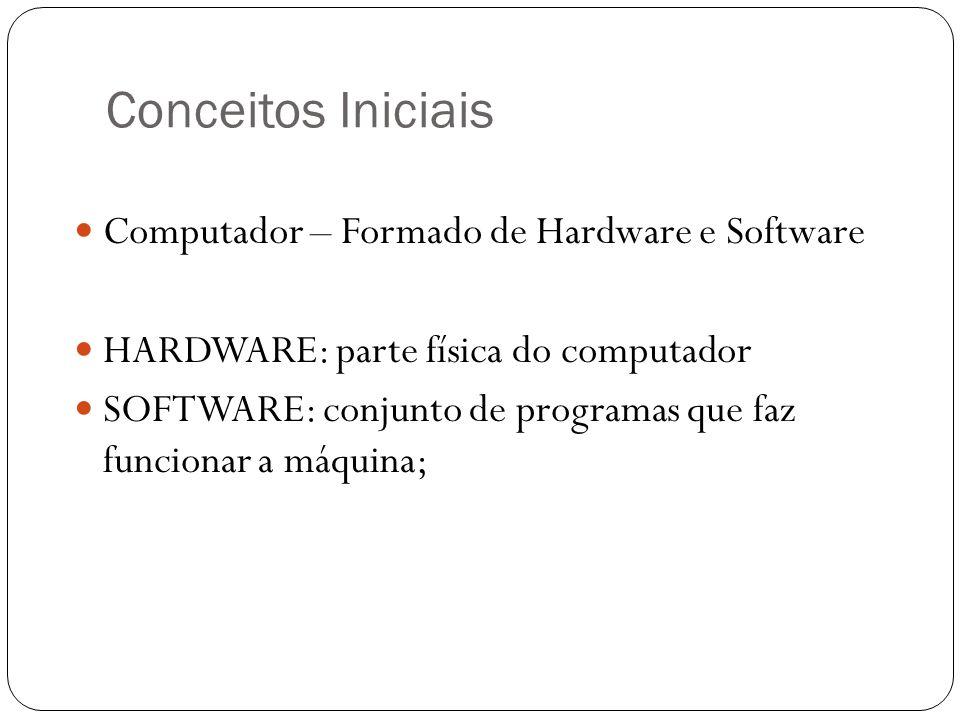 Conceitos Iniciais Computador – Formado de Hardware e Software HARDWARE: parte física do computador SOFTWARE: conjunto de programas que faz funcionar