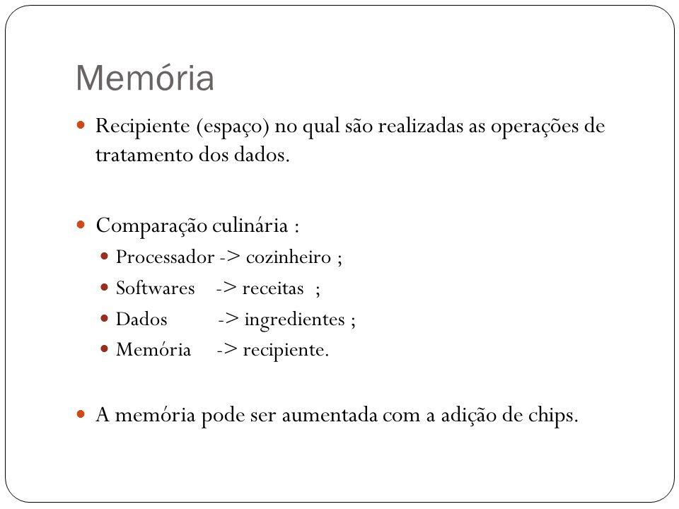 Memória Recipiente (espaço) no qual são realizadas as operações de tratamento dos dados. Comparação culinária : Processador -> cozinheiro ; Softwares