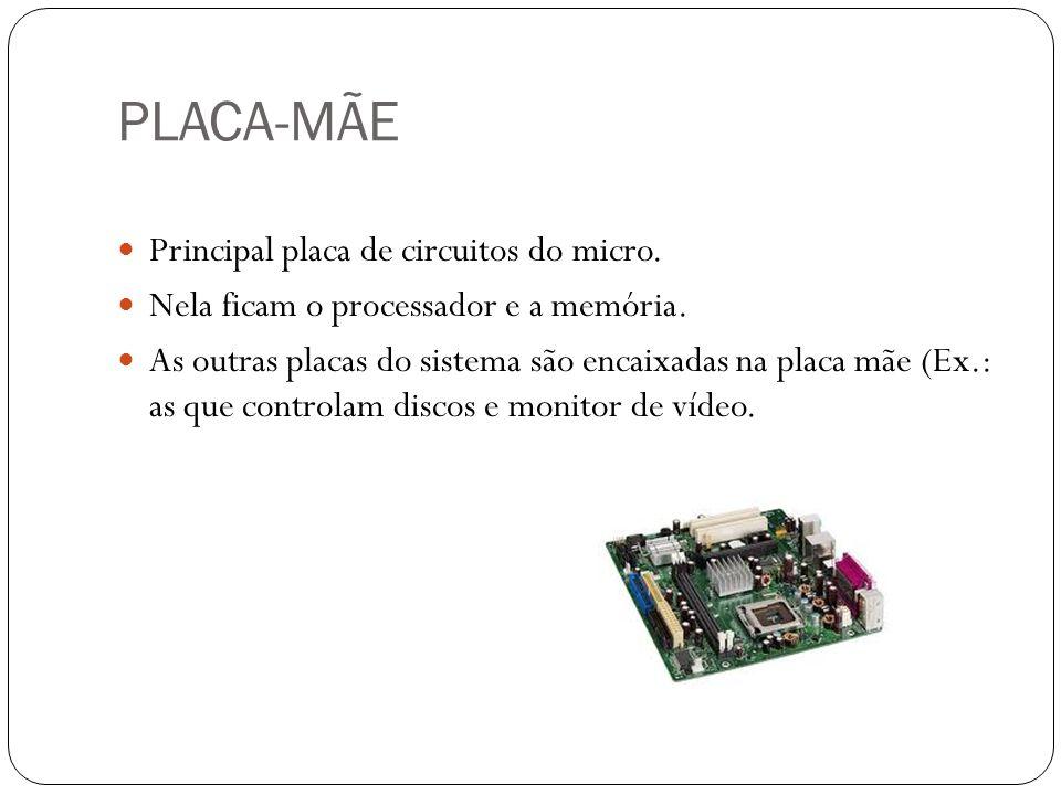 PLACA-MÃE Principal placa de circuitos do micro. Nela ficam o processador e a memória. As outras placas do sistema são encaixadas na placa mãe (Ex.: a