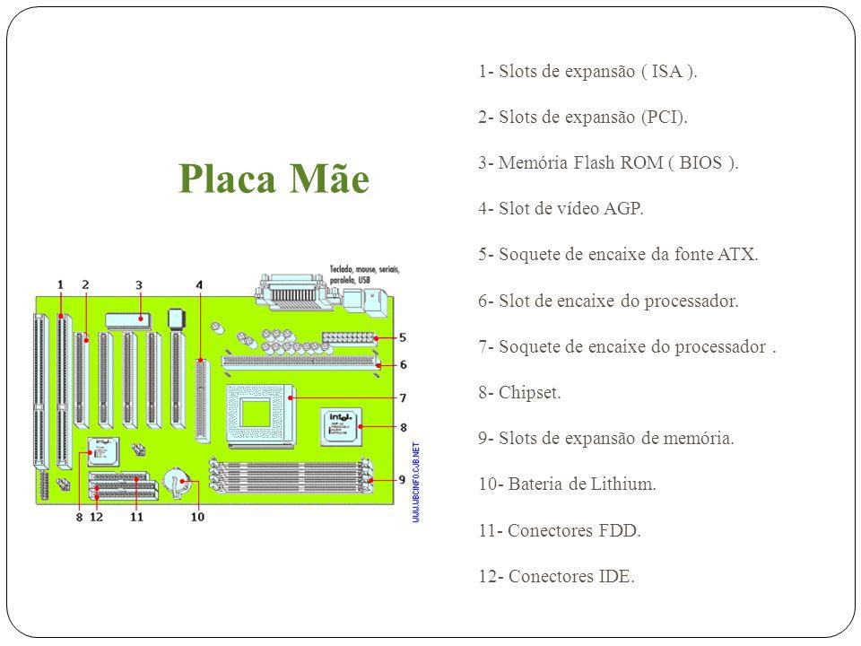 1- Slots de expansão ( ISA ). 2- Slots de expansão (PCI). 3- Memória Flash ROM ( BIOS ). 4- Slot de vídeo AGP. 5- Soquete de encaixe da fonte ATX. 6-