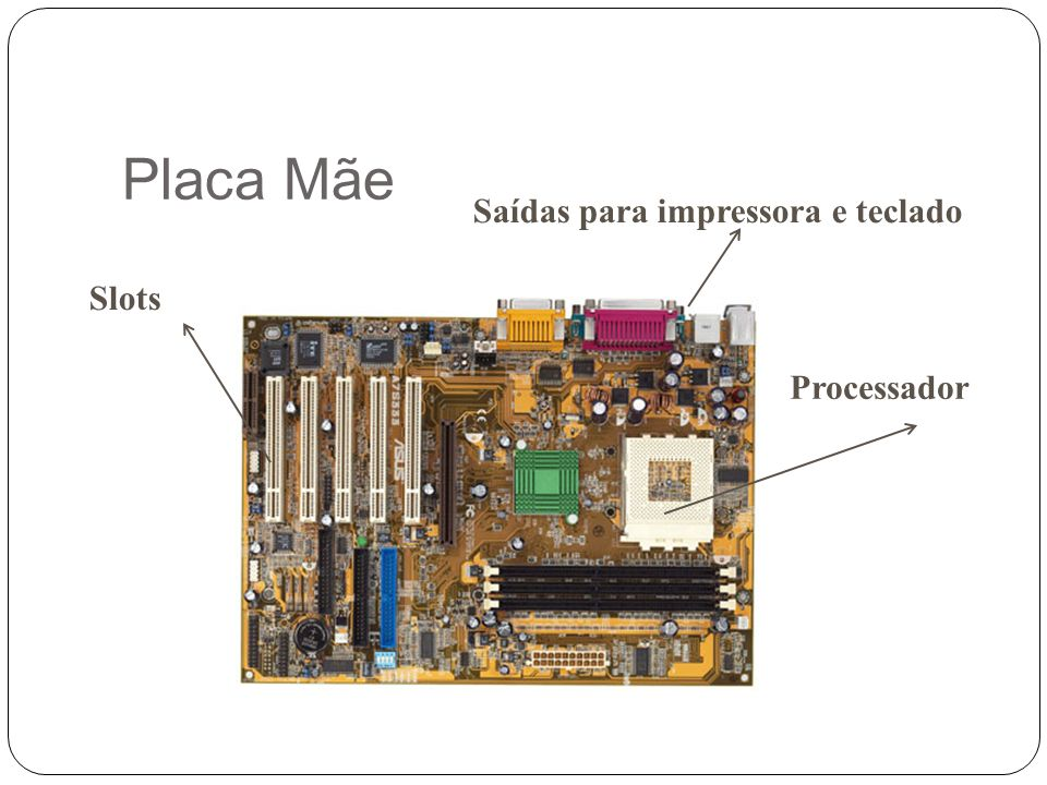 Saídas para impressora e teclado Slots Processador Placa Mãe