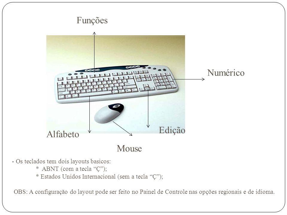 Numérico Edição Mouse Alfabeto Funções - Os teclados tem dois layouts basicos: * ABNT (com a tecla Ç); * Estados Unidos Internacional (sem a tecla Ç);