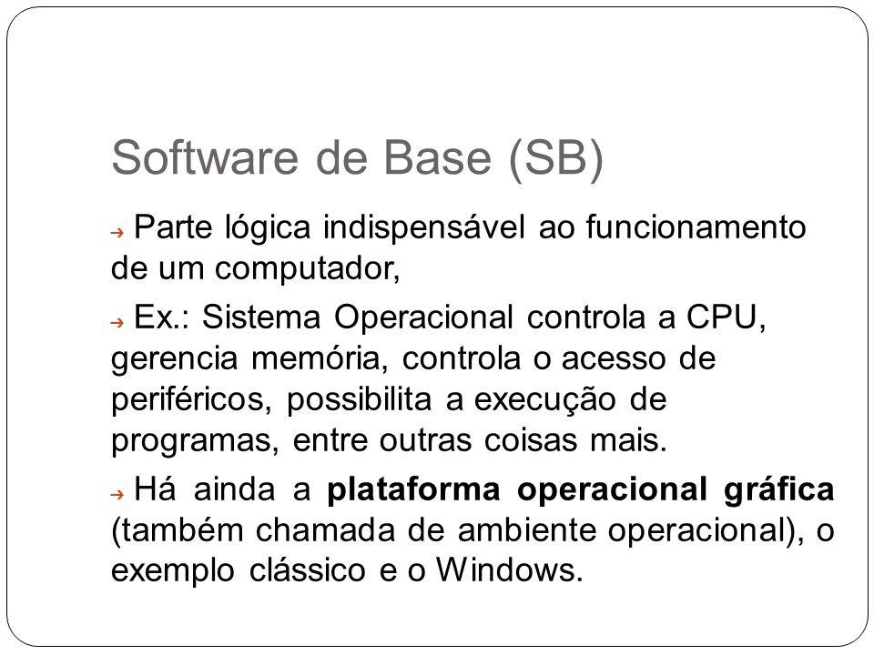 Software de Base (SB) Parte lógica indispensável ao funcionamento de um computador, Ex.: Sistema Operacional controla a CPU, gerencia memória, control