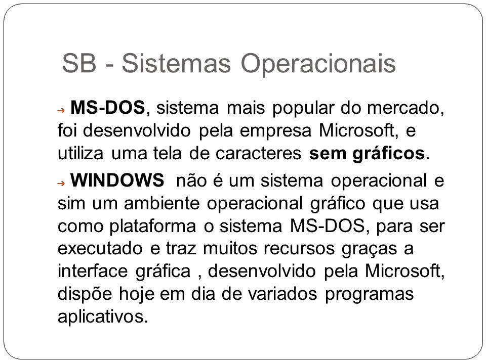 SB - Sistemas Operacionais MS-DOS, sistema mais popular do mercado, foi desenvolvido pela empresa Microsoft, e utiliza uma tela de caracteres sem gráf