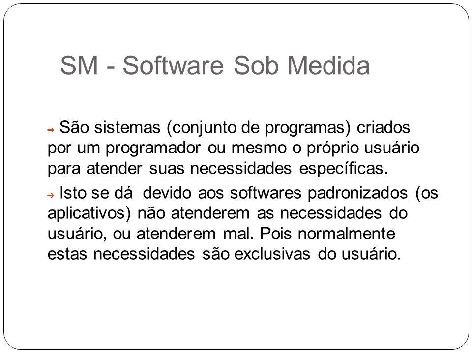 SM - Software Sob Medida São sistemas (conjunto de programas) criados por um programador ou mesmo o próprio usuário para atender suas necessidades esp