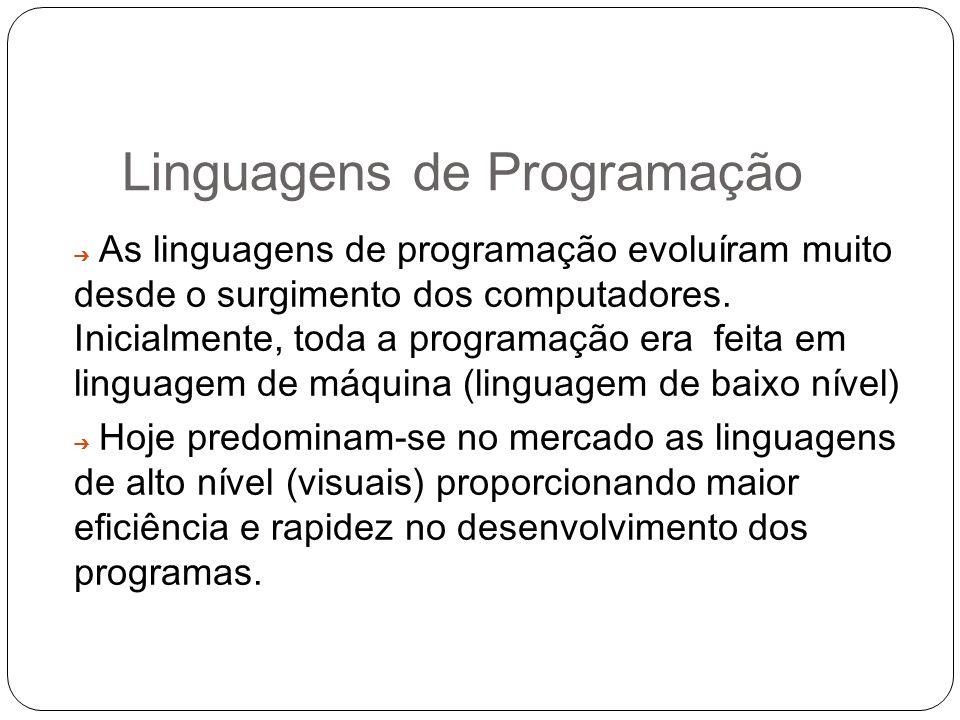 Linguagens de Programação As linguagens de programação evoluíram muito desde o surgimento dos computadores. Inicialmente, toda a programação era feita