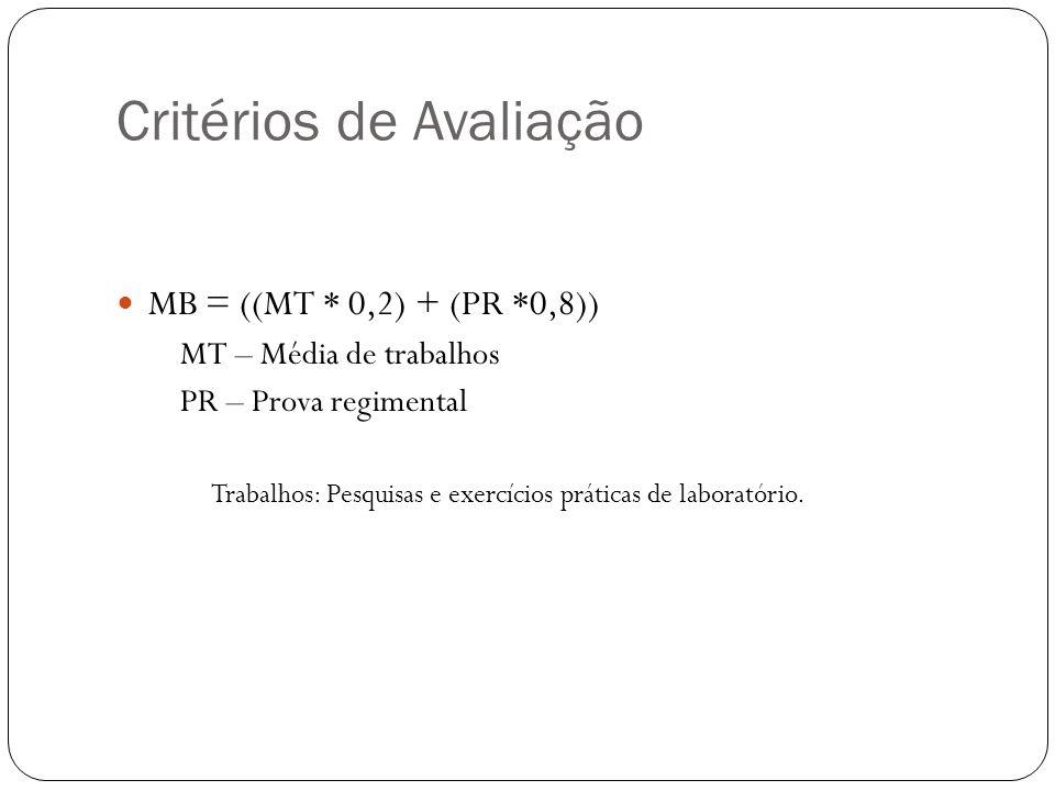 Critérios de Avaliação MB = ((MT * 0,2) + (PR *0,8)) MT – Média de trabalhos PR – Prova regimental Trabalhos: Pesquisas e exercícios práticas de labor