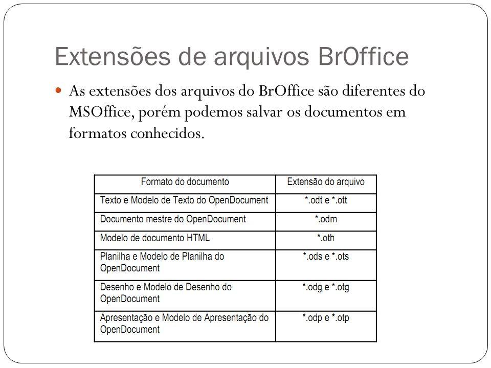 Extensões de arquivos BrOffice As extensões dos arquivos do BrOffice são diferentes do MSOffice, porém podemos salvar os documentos em formatos conhec