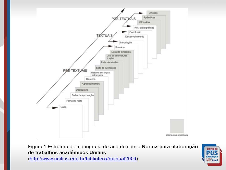 Figura 1 Estrutura de monografia de acordo com a Norma para elaboração de trabalhos acadêmicos Unilins (http://www.unilins.edu.br/biblioteca/manual200