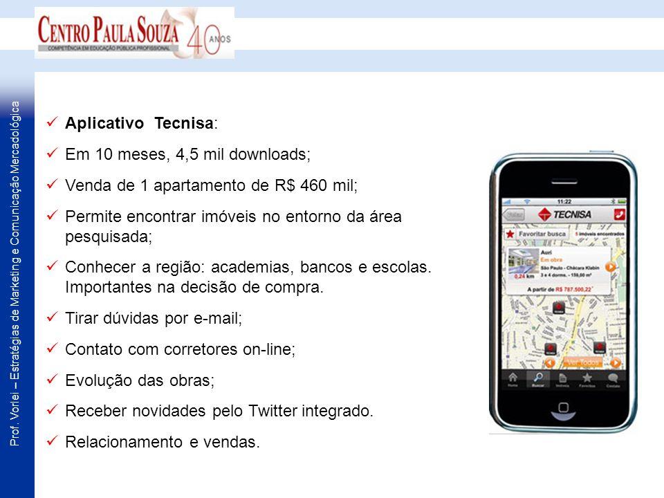 Prof. Vorlei – Estratégias de Marketing e Comunicação Mercadológica Aplicativo Tecnisa: Em 10 meses, 4,5 mil downloads; Venda de 1 apartamento de R$ 4