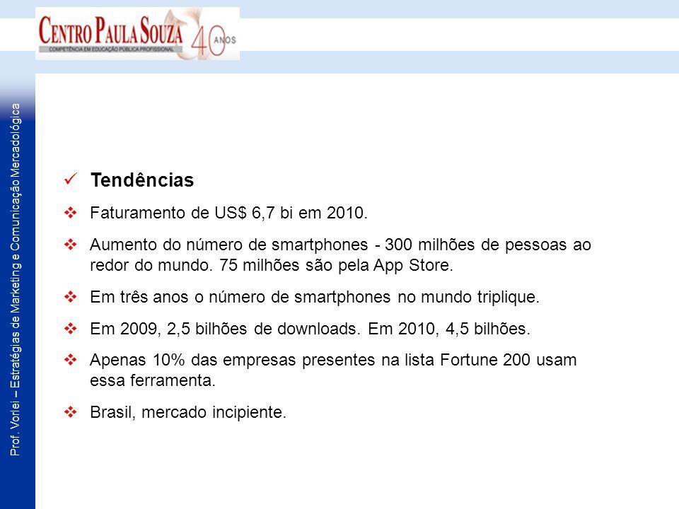 Prof. Vorlei – Estratégias de Marketing e Comunicação Mercadológica Tendências Faturamento de US$ 6,7 bi em 2010. Aumento do número de smartphones - 3