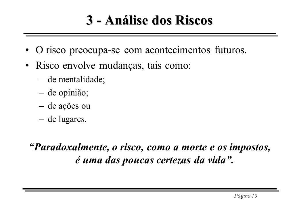Página 10 3 - Análise dos Riscos O risco preocupa-se com acontecimentos futuros. Risco envolve mudanças, tais como: –de mentalidade; –de opinião; –de