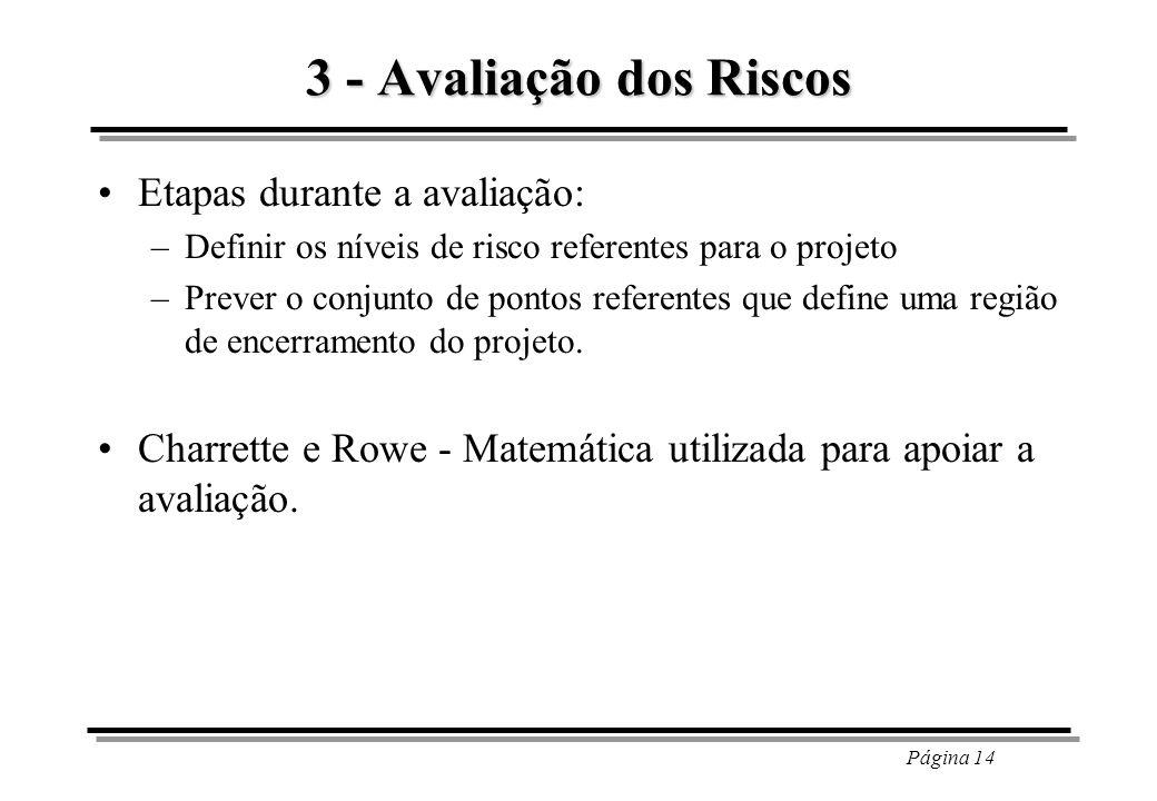 Página 14 3 - Avaliação dos Riscos Etapas durante a avaliação: –Definir os níveis de risco referentes para o projeto –Prever o conjunto de pontos refe