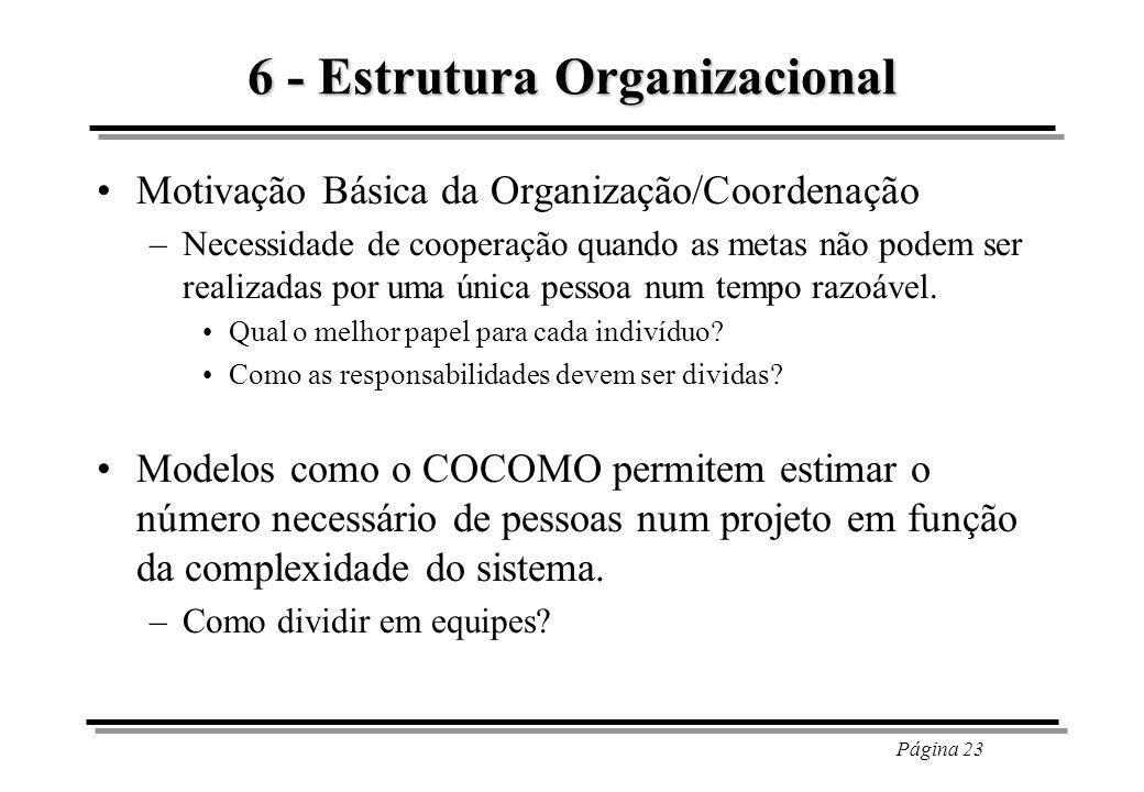 Página 23 6 - Estrutura Organizacional Motivação Básica da Organização/Coordenação –Necessidade de cooperação quando as metas não podem ser realizadas