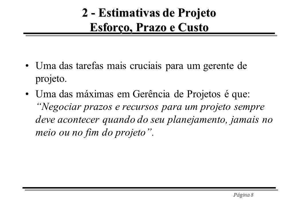 Página 19 5 - Recursos do Projeto Pessoas –Identificar pessoas ou grupos (usar tipos genéricos como analista, programador, eng.