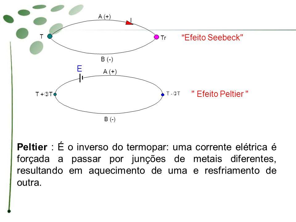 A (+) B (-) T +) T T -) T E T Tr A (+) B (-) I Efeito Seebeck
