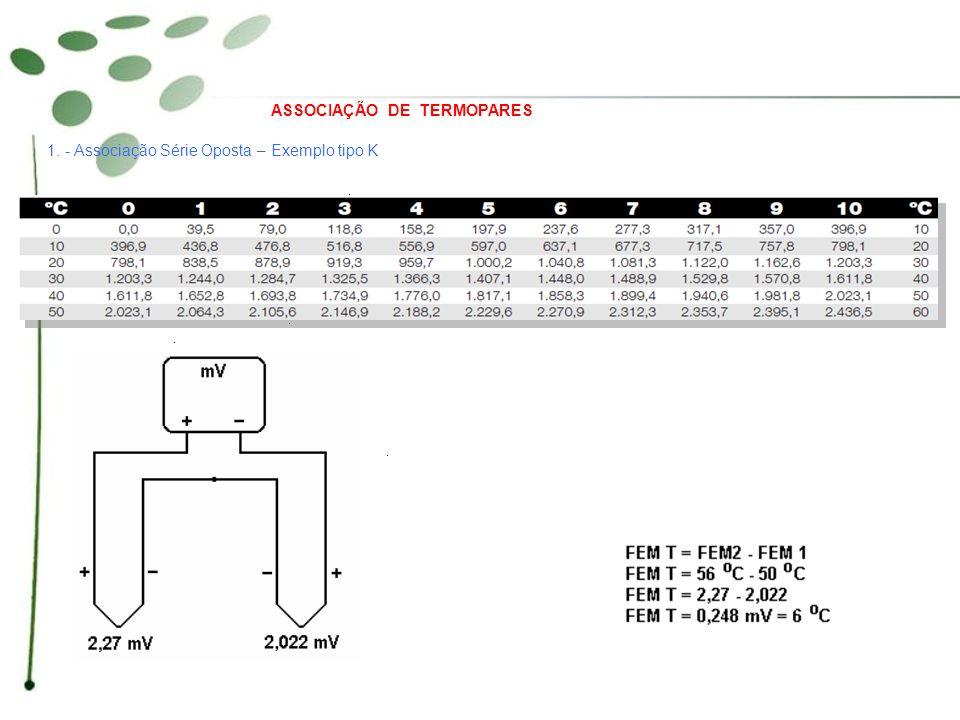 ASSOCIAÇÃO DE TERMOPARES 1. - Associação Série Oposta – Exemplo tipo K