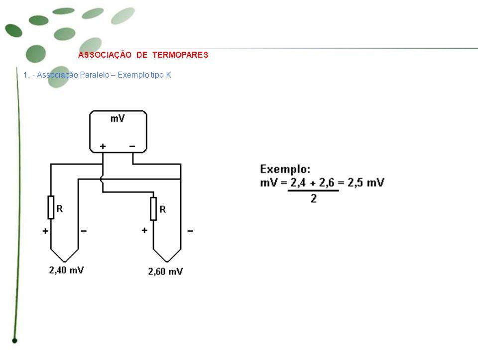 ASSOCIAÇÃO DE TERMOPARES 1. - Associação Paralelo – Exemplo tipo K