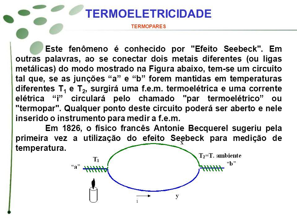 TERMOELETRICIDADE TERMOPARES – LEIS TERMOELÉTRICAS Normas e Características - Básico Tipo E Cor do fio: ( + ) Violeta ( - ) Vermelho Cor do cabo: Violeta Liga: ( + ) Chromel - Ni ( 90 % ) e Cr ( 10 % ) ( - ) Constantan - Cu ( 58 % ) e Ni ( 42 % ) Características: Faixa de utilização: 0 °C a 870 °C F.e.m.