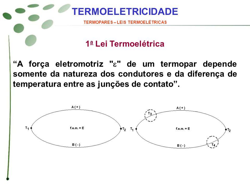 TERMOELETRICIDADE TERMOPARES – LEIS TERMOELÉTRICAS Normas e Características - Básico Tipo K Cor do fio: ( + ) Amarelo ( - ) Vermelho Cor do cabo: Amarelo Liga: ( + ) Chromel - Ni ( 90 % ) e Cr ( 10 % ) ( - ) Alumel - Ni( 95,4 % ), Mn( 1,8 % ), Si( 1,6 % ), Al( 1,2 % ) Características: Faixa de utilização: 0 °C a 1260 °C f.e.m.