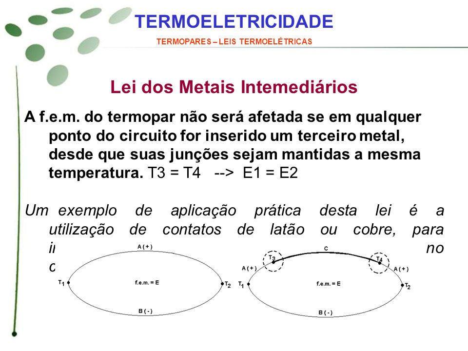 TERMOELETRICIDADE TERMOPARES – LEIS TERMOELÉTRICAS Lei dos Metais Intemediários A f.e.m. do termopar não será afetada se em qualquer ponto do circuito