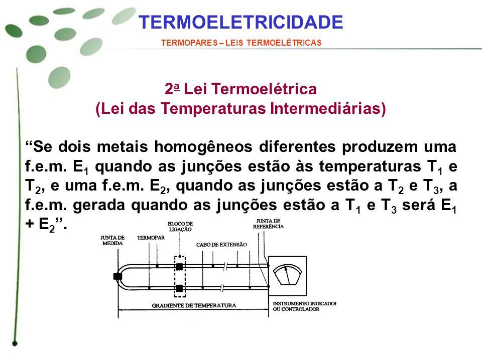 TERMOELETRICIDADE TERMOPARES – LEIS TERMOELÉTRICAS Normas e Características – Termopares Nobres Tipo R Cor do fio: ( + ) Preto ( - ) Vermelho Cor do cabo: Verde Liga: ( + ) Platina 87 % Rhodio 13 % ( - ) Platina 100 % Características: Faixa de utilização: 0 °C a 1480 °C F.e.m.