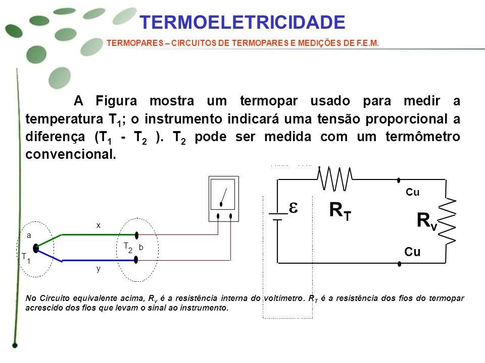 MEDIÇÃO DE TEMPERATURA COM TERMOPAR JUNTA DE MEDIÇÃO TERMOPAR BLOCO DE LIGAÇÃO CABO DE EXTENSÃO JUNTA DE REFERÊNCIA GRADIENTE DE TEMPERATURA (T) TRM DE TEMP., INDICADOR OU CARTÃO INPUT(CLP) Efeitos Termoelétricos: Seebeck: A experiência de SEEBECK demonstrou que num circuito fechado, formado por dois fios de metais diferentes, se colocarmos os dois pontos de junção à temperaturas diferentes, se cria uma corrente elétrica cuja intensidade é determinada pela natureza dos dois metais, utilizados e da diferença de temperatura entre as duas junções Peltier : É o inverso do termopar: uma corrente elétrica é forçada a passar por junções de metais diferentes, resultando em aquecimento de uma e resfriamento de outra.