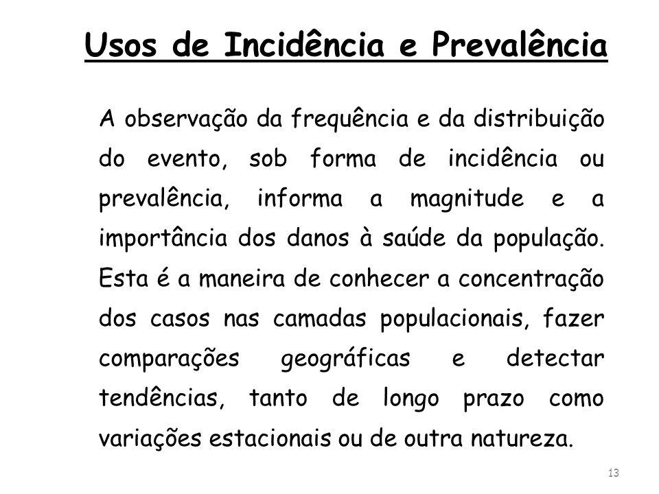 Usos de Incidência e Prevalência A observação da frequência e da distribuição do evento, sob forma de incidência ou prevalência, informa a magnitude e