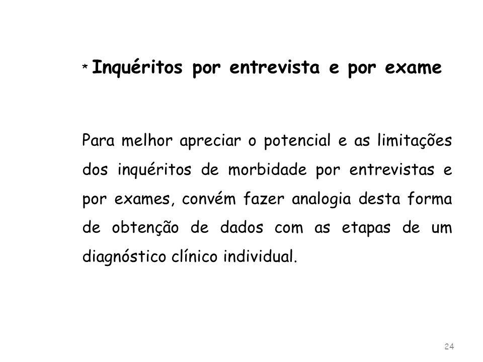 * Inquéritos por entrevista e por exame Para melhor apreciar o potencial e as limitações dos inquéritos de morbidade por entrevistas e por exames, con