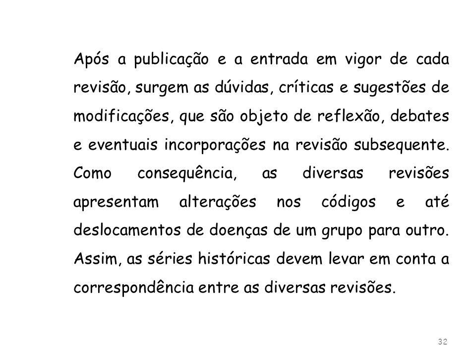 Após a publicação e a entrada em vigor de cada revisão, surgem as dúvidas, críticas e sugestões de modificações, que são objeto de reflexão, debates e