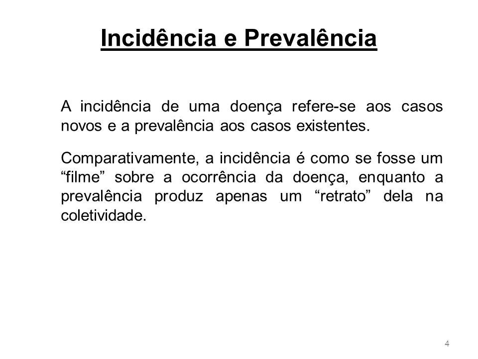 Incidência e Prevalência A incidência de uma doença refere-se aos casos novos e a prevalência aos casos existentes. Comparativamente, a incidência é c