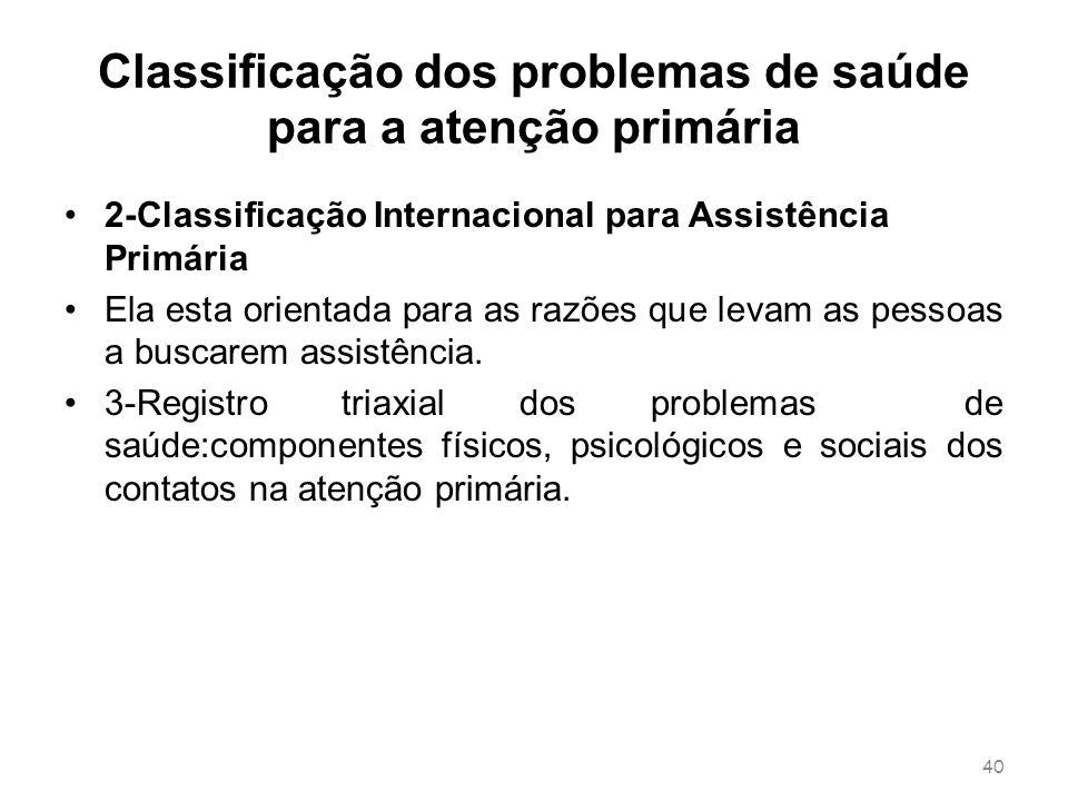 Classificação dos problemas de saúde para a atenção primária 2-Classificação Internacional para Assistência Primária Ela esta orientada para as razões