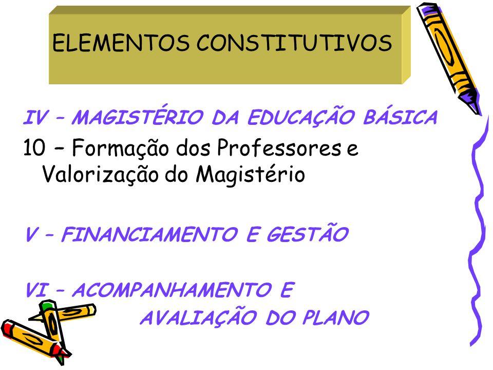 ELEMENTOS CONSTITUTIVOS IV – MAGISTÉRIO DA EDUCAÇÃO BÁSICA 10 – Formação dos Professores e Valorização do Magistério V – FINANCIAMENTO E GESTÃO VI – A