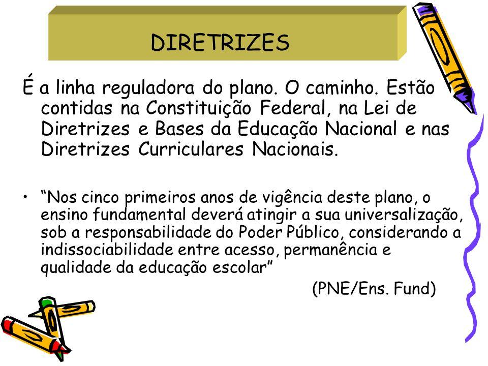 DIRETRIZES É a linha reguladora do plano. O caminho. Estão contidas na Constituição Federal, na Lei de Diretrizes e Bases da Educação Nacional e nas D