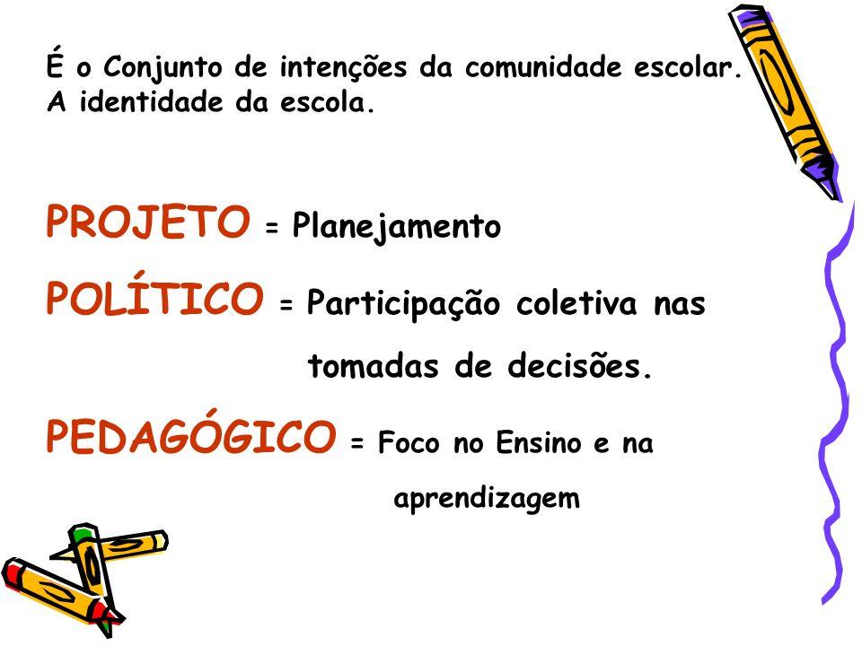 É o Conjunto de intenções da comunidade escolar. A identidade da escola. PROJETO = Planejamento POLÍTICO = Participação coletiva nas tomadas de decisõ